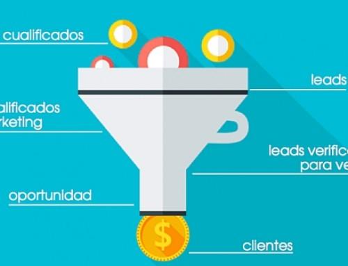 El marketing de contenidos influye antes y después de la venta